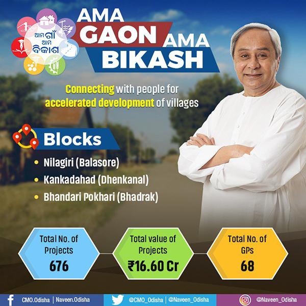 Ama Gaon Ama Bikash in Balasore,Dhenkanal and Bhadrak