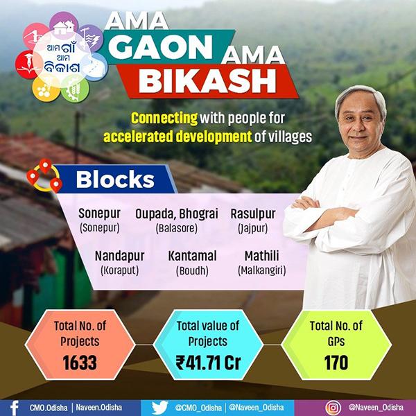 Ama Gaon Ama Bikash in Sonepur,Balasore,Jajpur,Koraput and Boudh districts.
