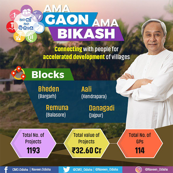 Ama Gaon Ama Bikash in Bargarh,Kendrapada,Balasore and Jajpur districts.