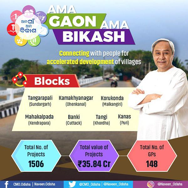 Ama Gaon Ama Bikash Sundargarh,Dhenkanal,Malkangiri,Kendrapada,Cuttack,Khordha and Puri districts.