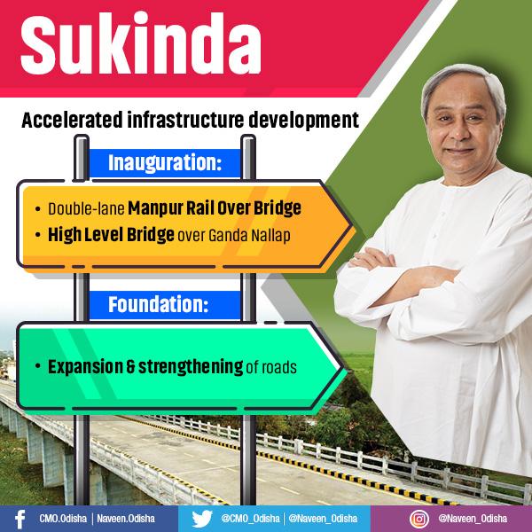 Sukinda Accelerated Infrastructure Development