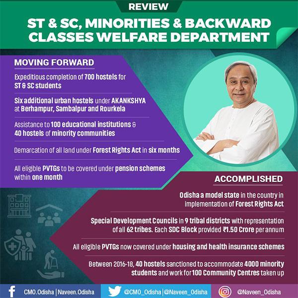 Review SC,ST,Minorities and Backward Class Welfare Department