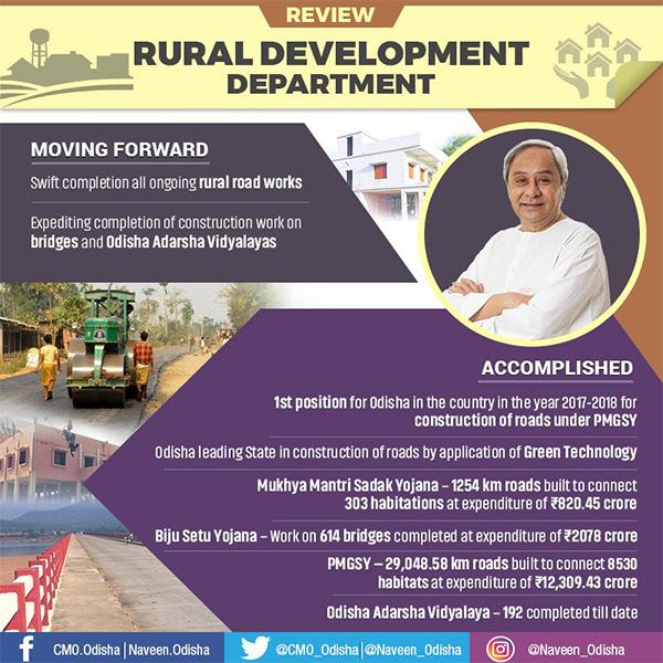 Review Rural Development Department