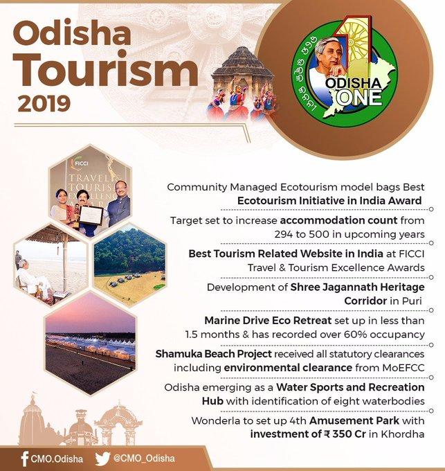 MarineDrive  EcoRetreat festival OdishaTourism