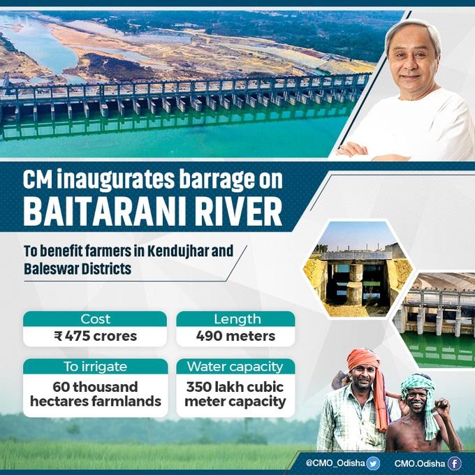 CM Naveen Patnaik inaugurated a barrage on the Baitarani River at Anandpur.