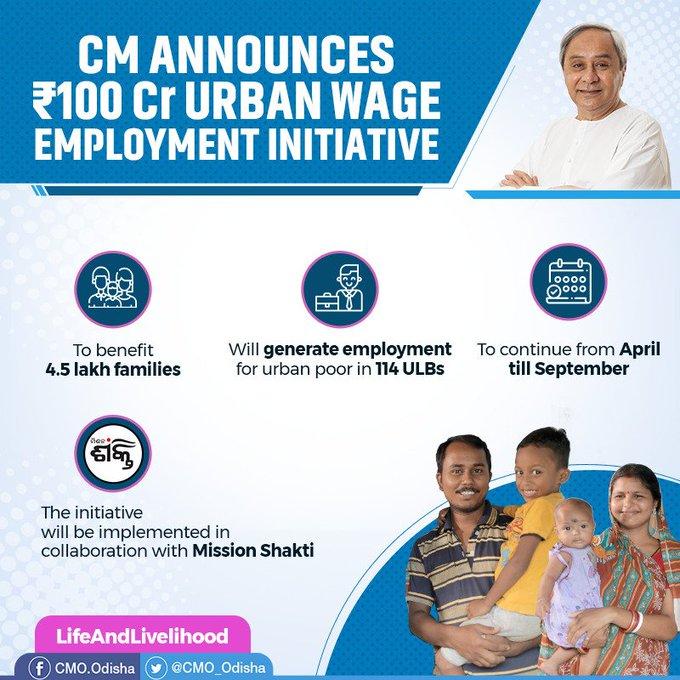 CM has announced ?100 Cr 'Urban Wage Employment Initiative'