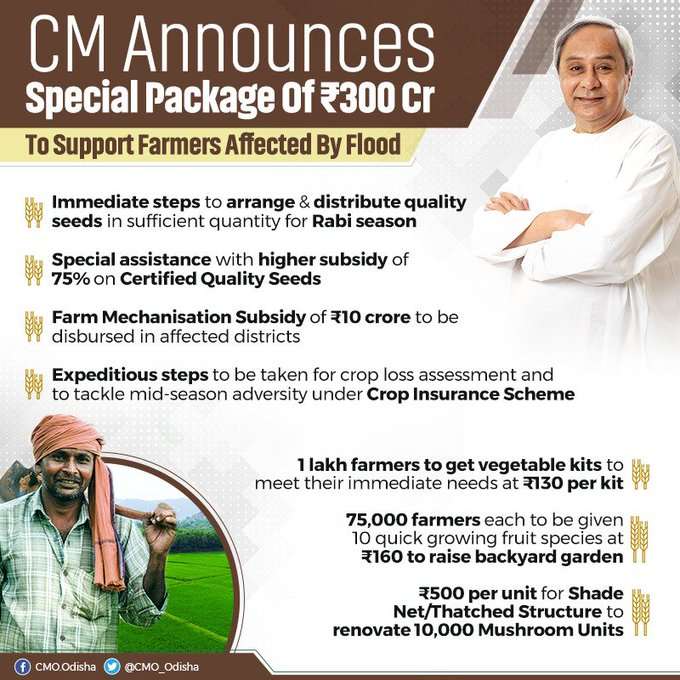 CM announced a special package of Rs 300 Cr