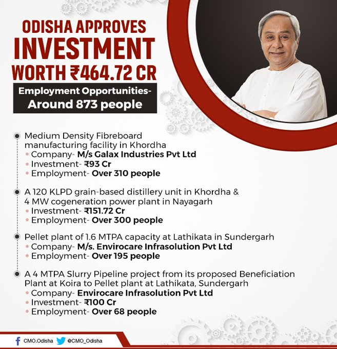 Odisha approved four investment proposals worth Rs 464.72 Cr