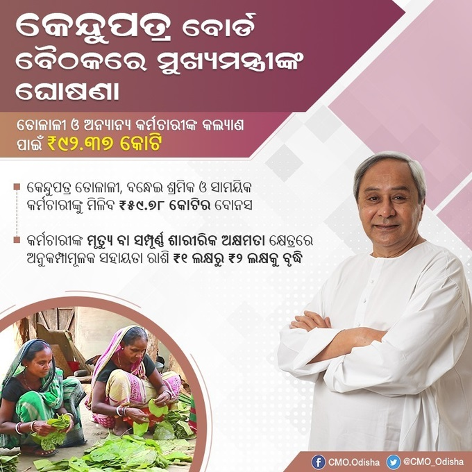 Odisha CM announces Rs 92.37 Cr Bonus, other Assistance  for Kendu Leaf pluckers Read more At:  http