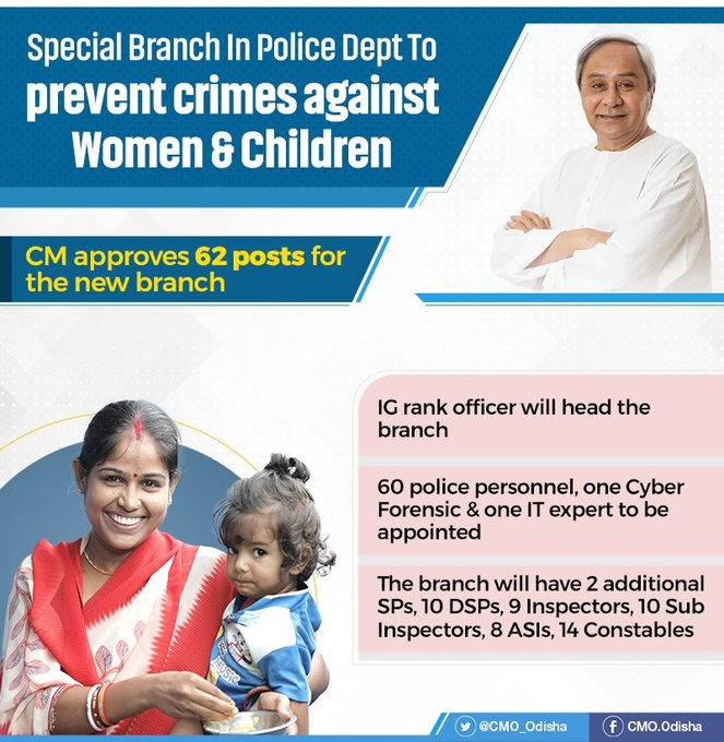 CM approved 62 new posts for a Special Branch in Odisha Police